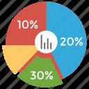 chart infographic, circle chart, creative chart, modern chart, pie chart icon