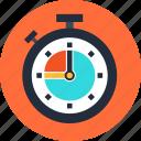 clock, efficiency, measure, stopwatch, time, timer, watch