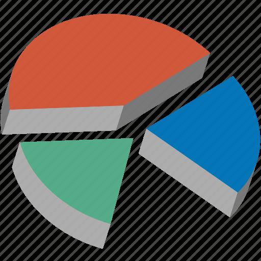 3d pie chart, analytics, business, diagram, graph, graphs, statistics icon