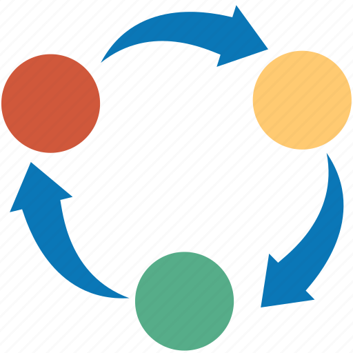 diagram, structure, sys, system, three, triangle, trigon, trinity, trio icon