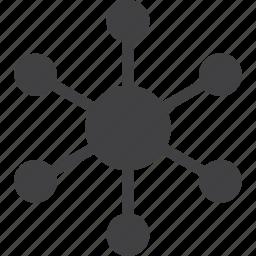 central, connection, hub, server, spoke icon
