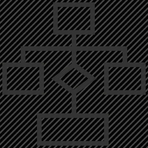 algorithm, data, decision, diagram, flow, flowchart, process icon