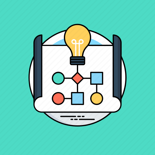 flow process, planning process, product based planning, project workflow, the process icon