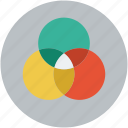 circle, color, color copy, color shape, design, graphic, paint, painting icon