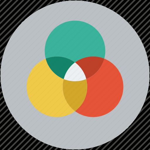 circle, color, color copy, color shape, design, graphic, paint, painting icon