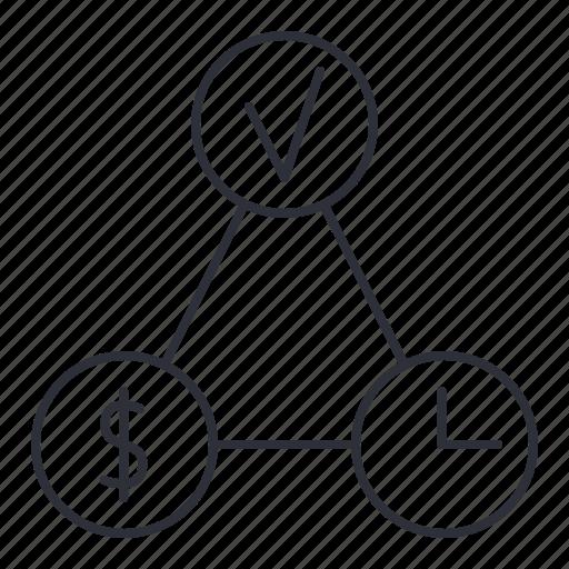design thinking, money, time, venn diagram icon