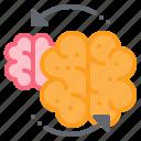 brain, change, idea, share