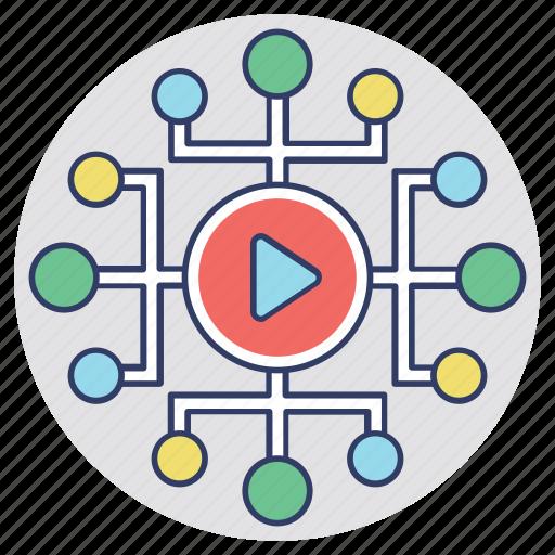 advertisement, internet advertise, marketing strategy, video marketing, viral marketing icon