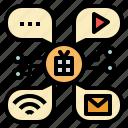 channel, communications, information, internet, media