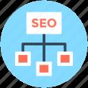 hierarchy, search engine, seo, seo hierarchy, seo nodes