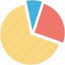 circular chart, diagram, infographic, pie chart, pie graph, statistics icon