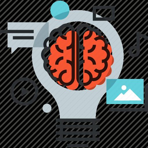 brain, bulb, content, idea, imagination, light, marketing icon
