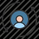remarketing, customer engagement, retention, returning visitor