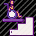 lift, stair, wheelchair icon