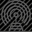 antenna, detection, drone, radar, radio, receiver, transmitter