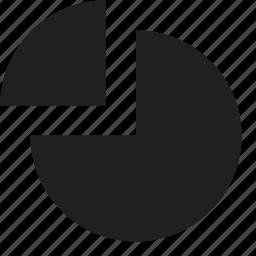 chart, ecommerce, pie icon