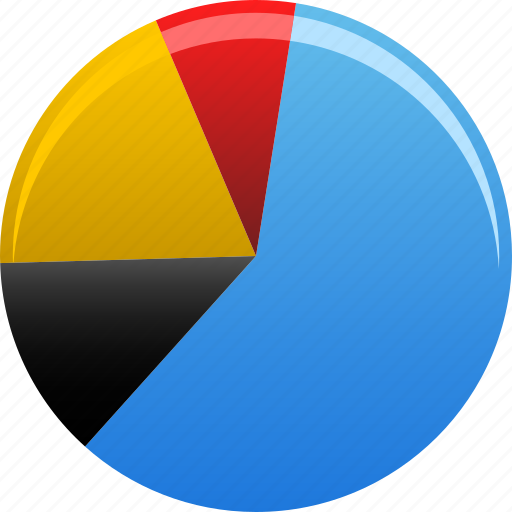 business, chart, commercial, graph, pie chart, retail, statistics icon