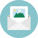 attachment, compose, email, image, media, message, picture icon