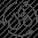 arrows, circulation, cycle, drop, renewable, water, move