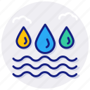 water, resources, analysis, learning, liquid, aqua, clean, drop, droplet, ecology, environment, resource, save