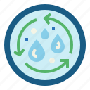 cycle, ecology, environment, recycled, water