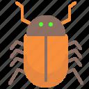 bug, imac, infestation, virus