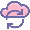 cloud network, cloud refresh sign, cloud reload, cloud storage cycle, ecology, environment, sync concept