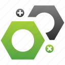 add, delete, ecology, enviroment, green, nature, settings icon