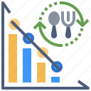 bar, consumption, electronics, environmental, graph
