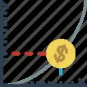 economical, economy, financial, graph, growth, money, profit icon