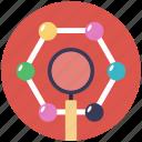 biochemistry, biotech, biotechnology, molecular structure, nanotechnology icon