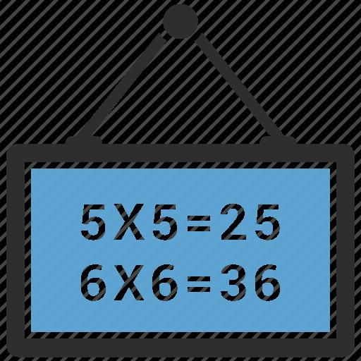 Board, education, mathematics, school icon - Download on Iconfinder
