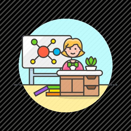 board, education, knowledge, learn, mindmap, science, study, teach icon