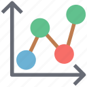 analytics, chart, dotted chart, graph, line chart, stats