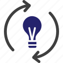 brain, creative, idea, initiatives icon