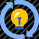 idea, creativity, innovation, light bulb, research, development