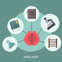 abacus, book, brain, microscope, mindmap, notebook icon