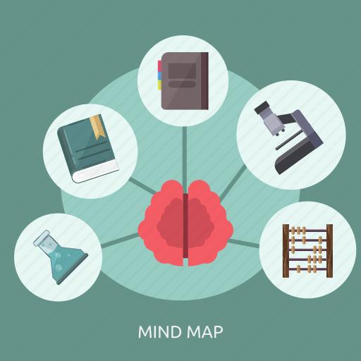 abacus, book, brain, microscope, mindmap, notebook icon