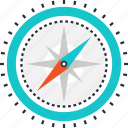 compass, direction, gps, location, mission, navigation, travel