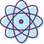 atom, chemistry2, lab, molecules, natural science, science icon