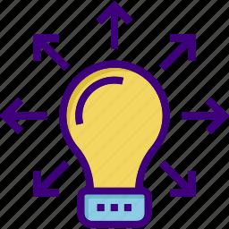 idea, ideas, multiple solutions, share, share ideas, sharing, solution icon