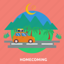 car, eid, homecoming, islam, ramadan, religion, road icon
