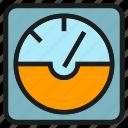 gage, gauge, measure, measurement, meter, metre