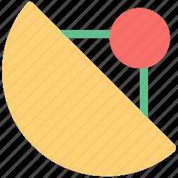 antenna, dish aerial, dish antenna, parabolic antenna, satellite dish icon