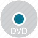 disk, dvd, multimedia, music dvd icon