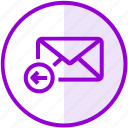 email, envelope, inbox, letter, mail, received