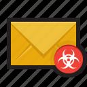 email, junk, malicious, malware, spam, virus