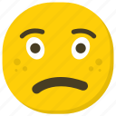 emoticon, feelings, sad emoji, sad expressions, smiley icon