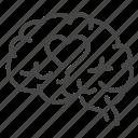 empathy, calm, brain, heart, mental wellbeing, psychology, mental health