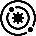 orbit, plantets, rotation, solar, system icon